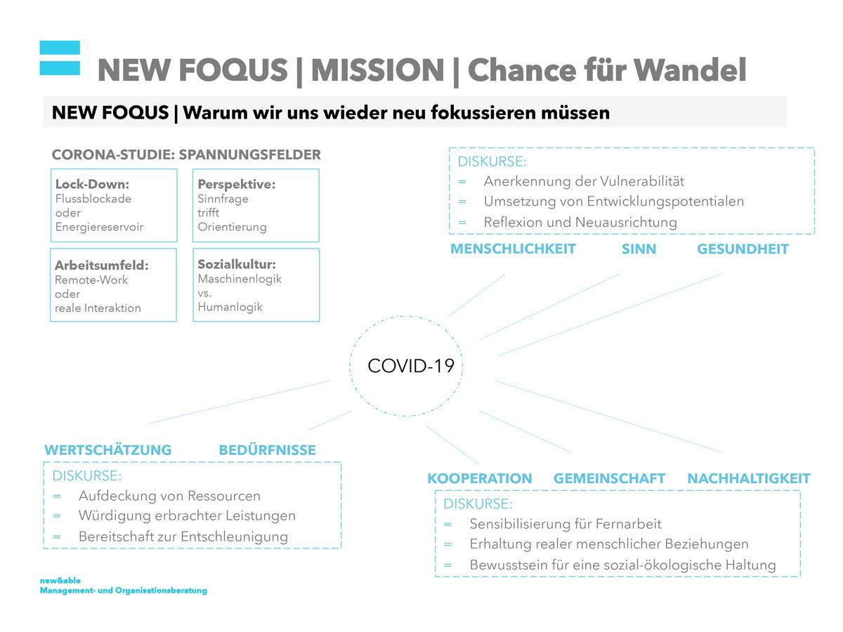 """Folie 2 aus dem PDF """"NEW FOQUS FOR A NEW WORLD"""""""